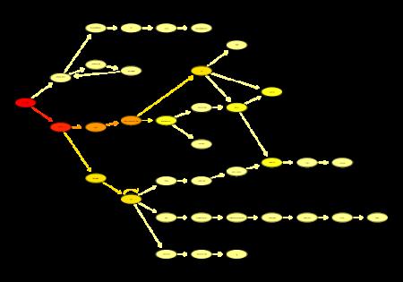 proftools_example